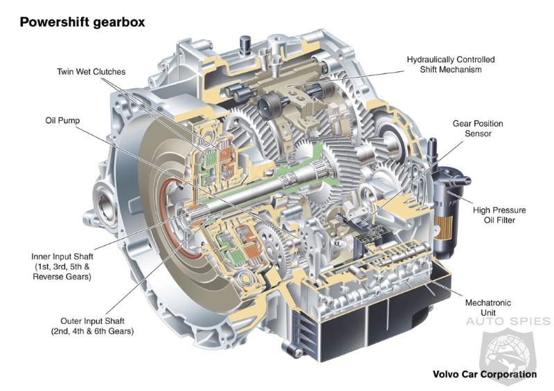Ford Focus Manual Transmission Diagram